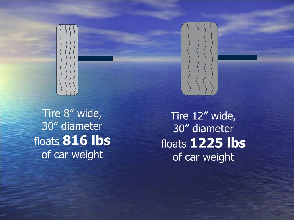 """Tire 8"""" wide,"""
