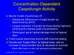 concentration dependent caspofungin activity