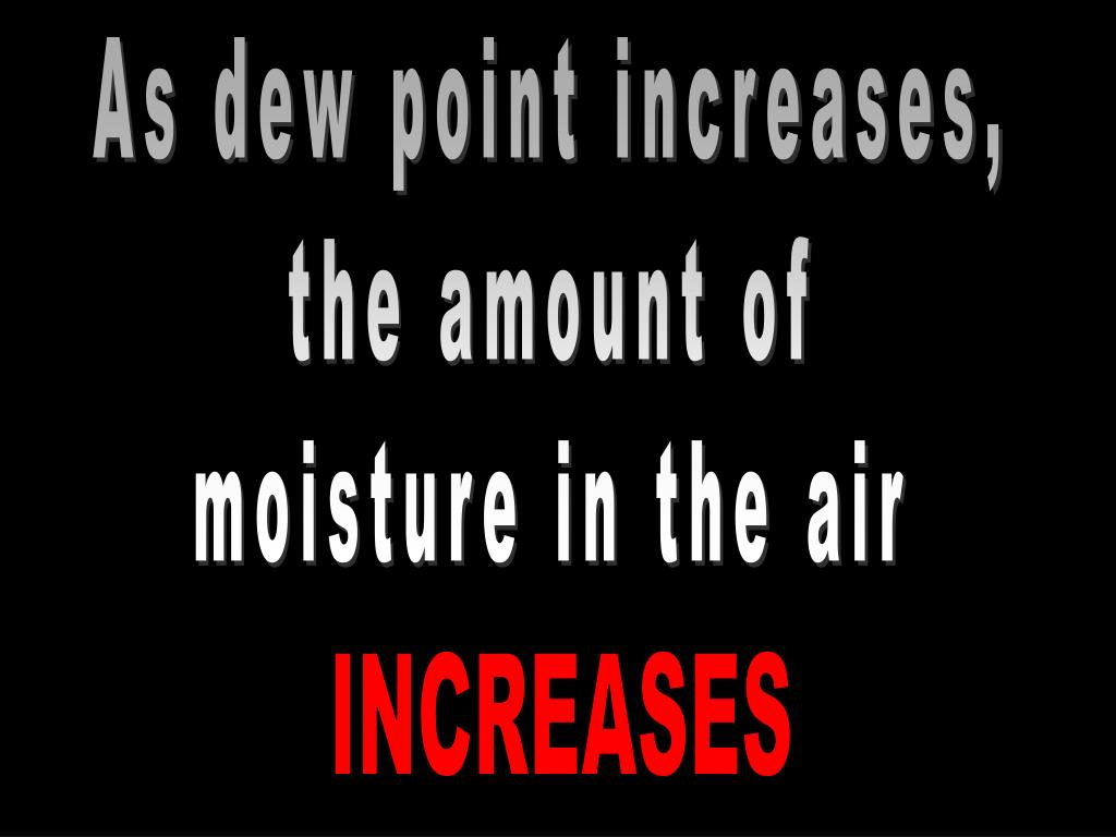 As dew point increases,