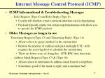 internet message control protocol icmp34