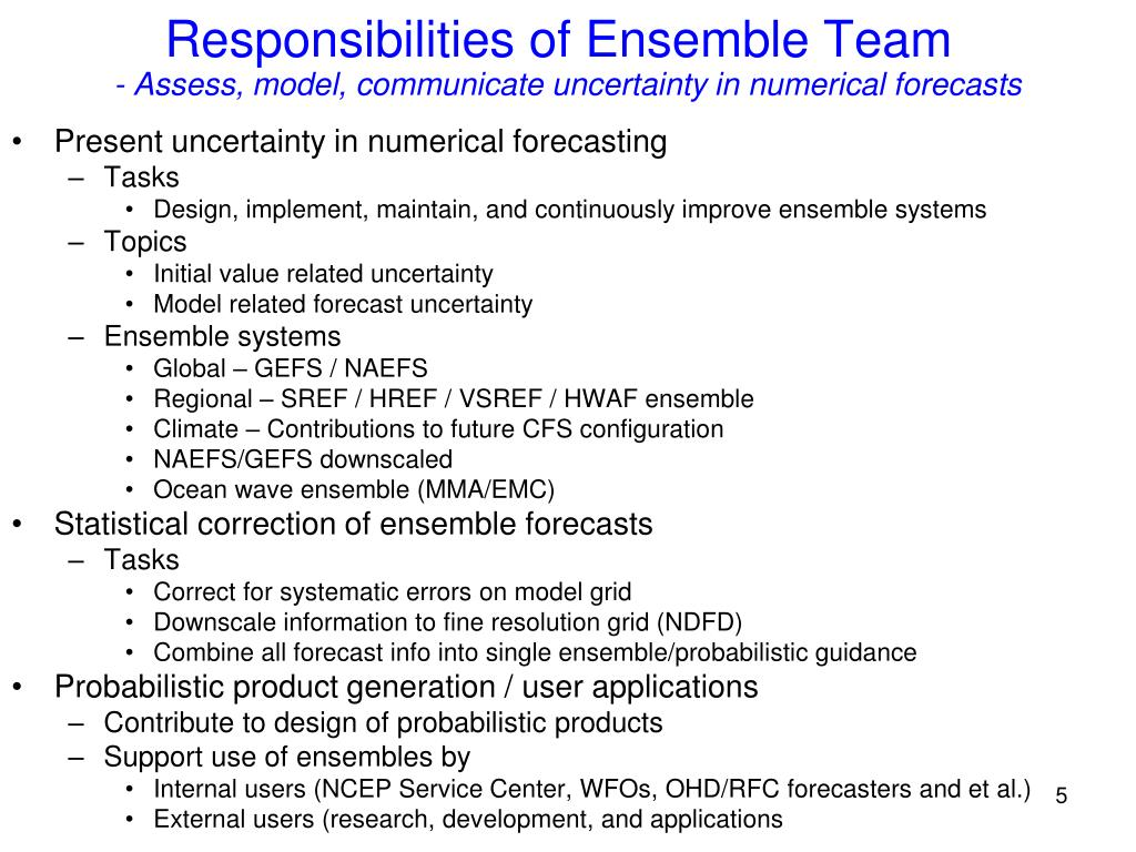 Responsibilities of Ensemble Team