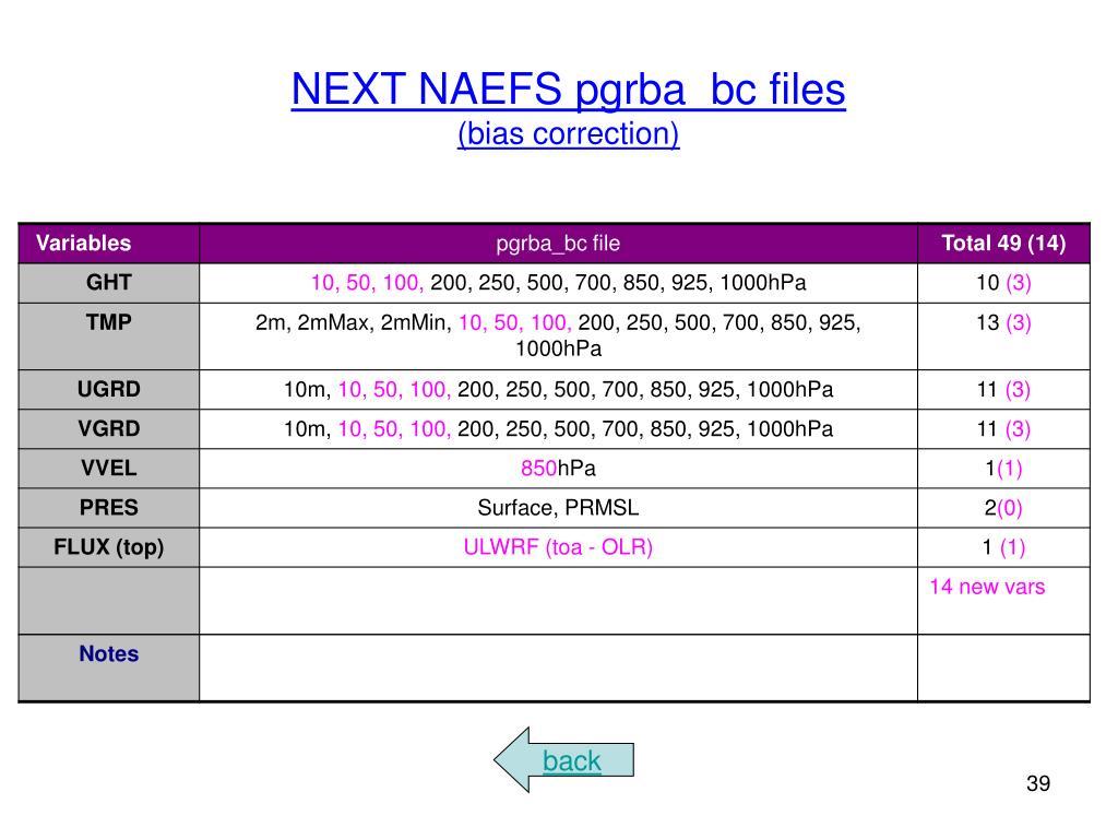 NEXT NAEFS pgrba_bc files