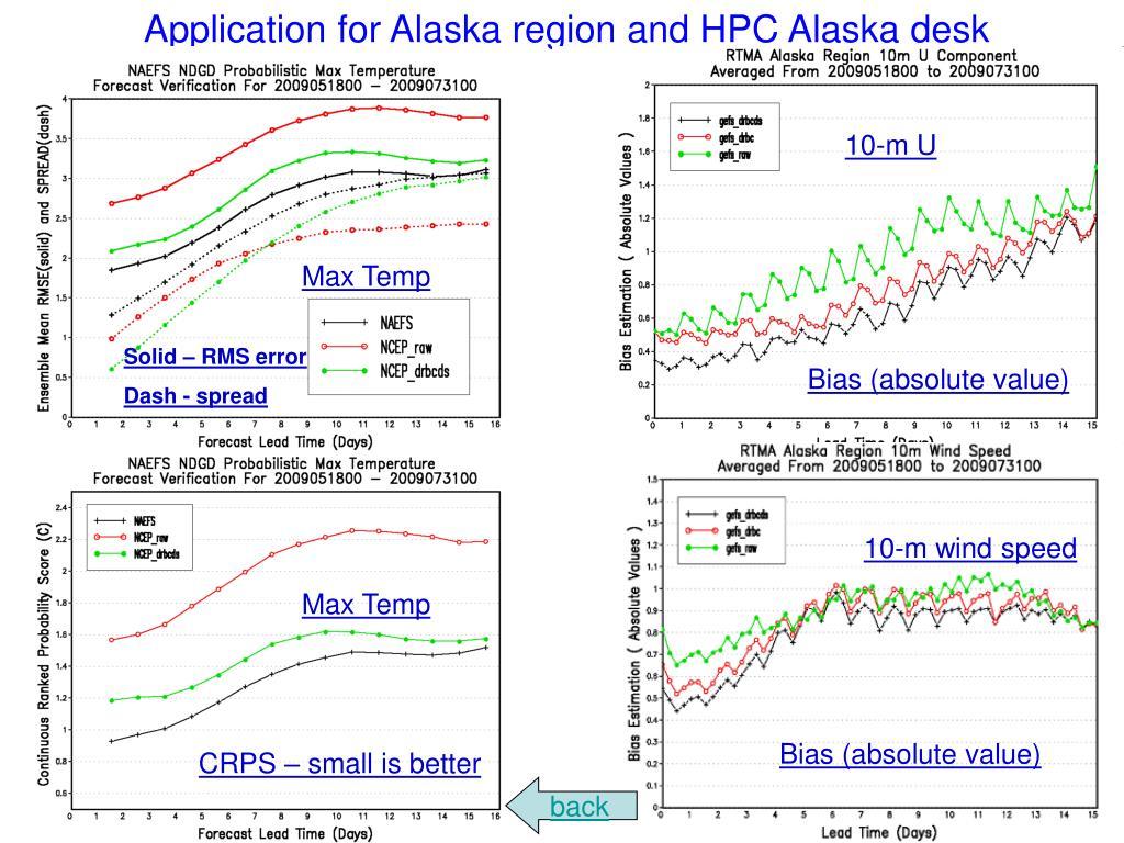 Application for Alaska region and HPC Alaska desk