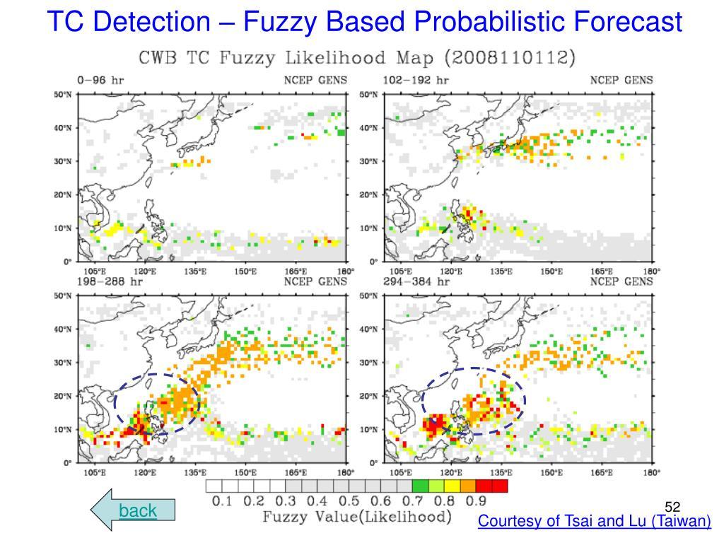 TC Detection – Fuzzy Based Probabilistic Forecast