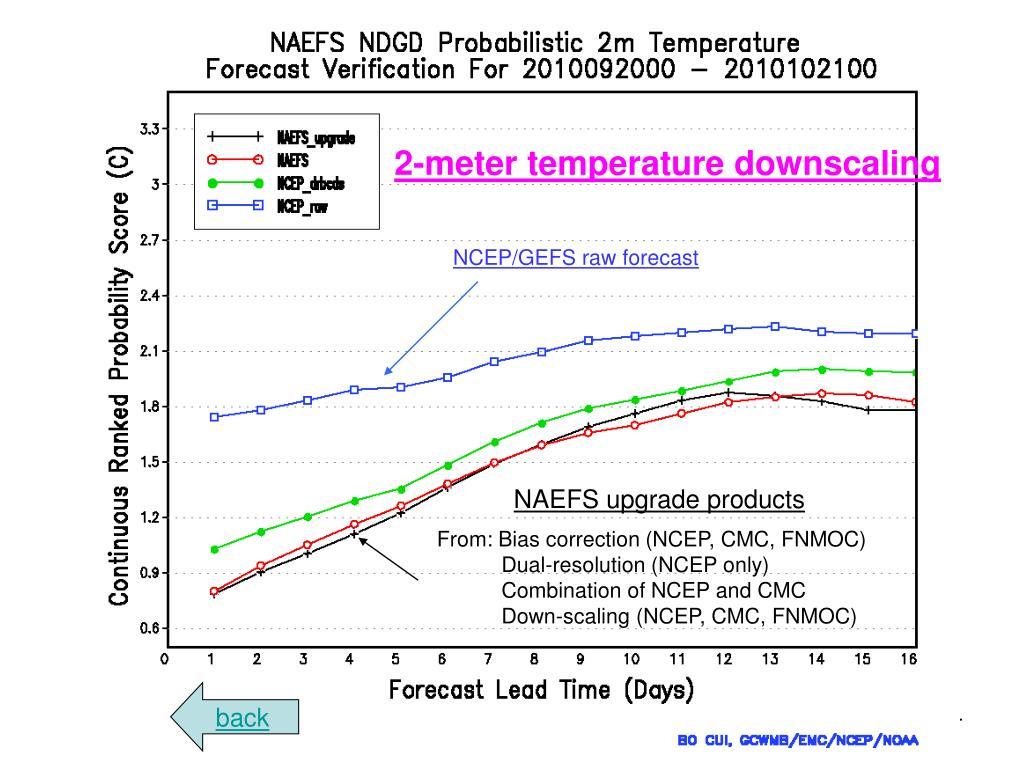 2-meter temperature downscaling