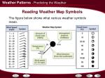 reading weather map symbols