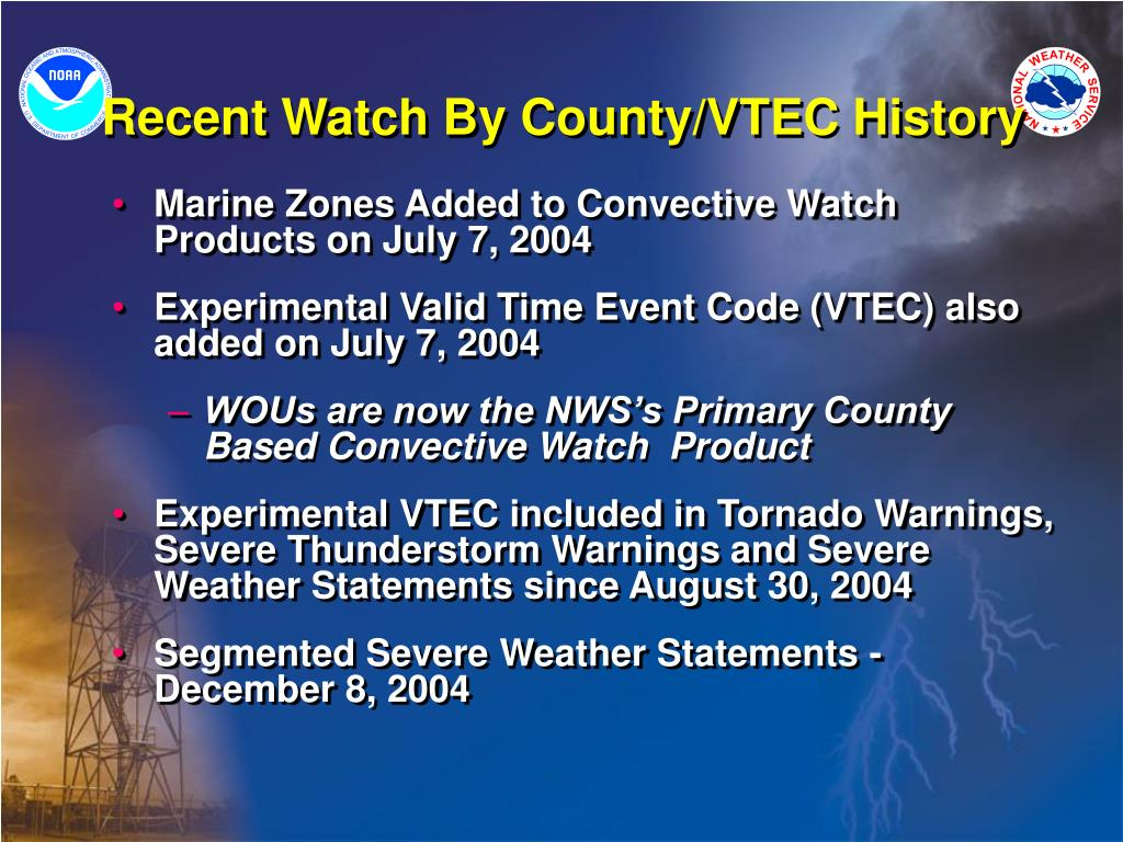 Recent Watch By County/VTEC History