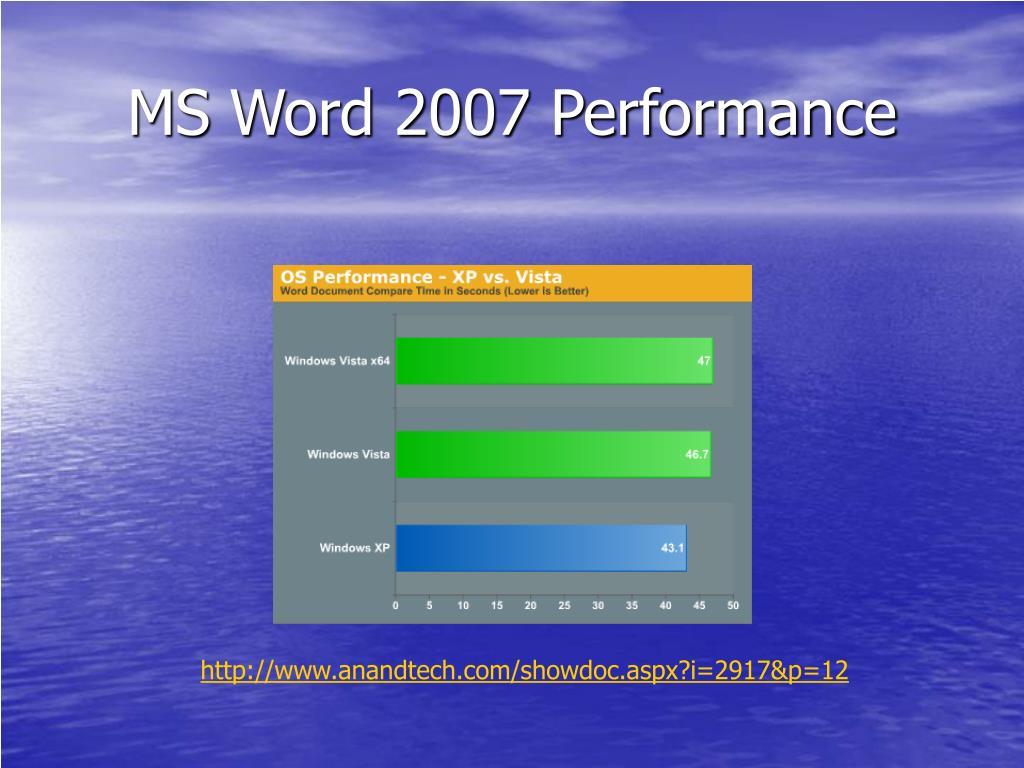 MS Word 2007 Performance