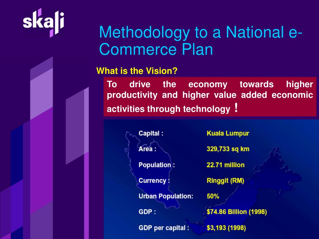 Methodology to a National e-Commerce Plan