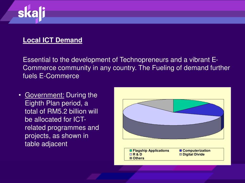 Local ICT Demand