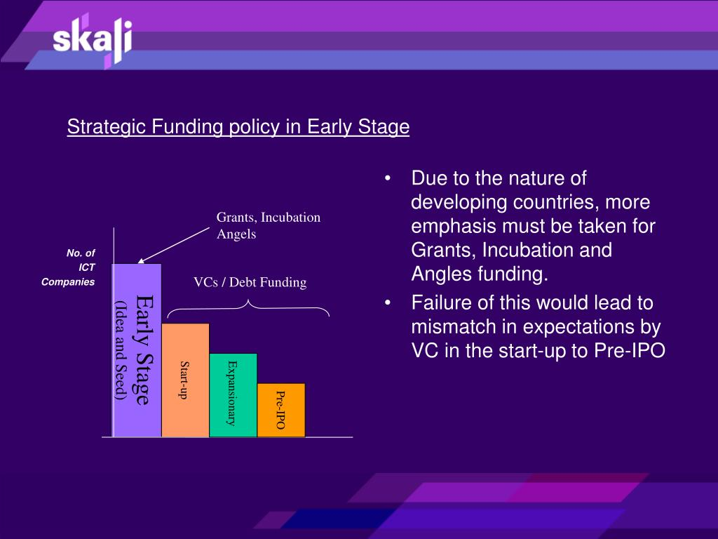 Strategic Funding policy in Early Stage