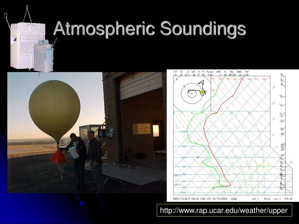 Atmospheric Soundings