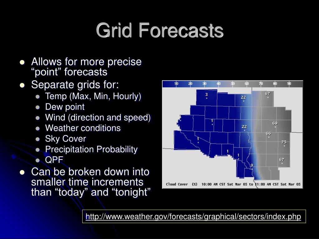 Grid Forecasts