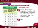 determining relative humidity19