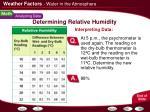 determining relative humidity20