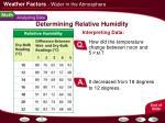 determining relative humidity21