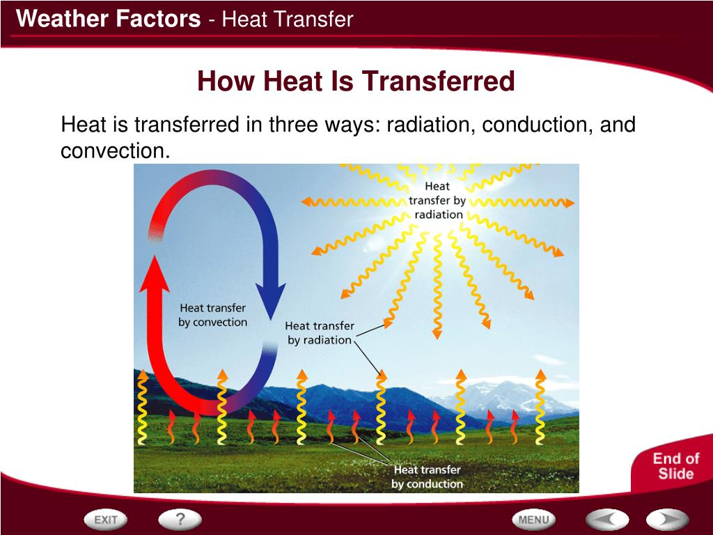 - Heat Transfer