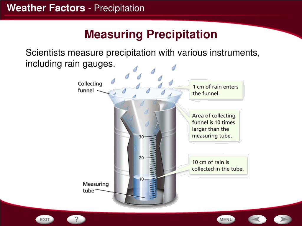 - Precipitation