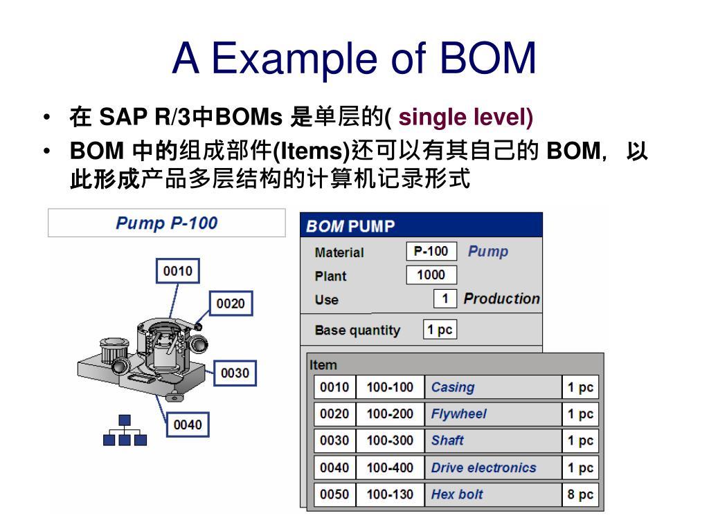 PPT - SAP PP Master Data —— BOM ( 1 ) PowerPoint