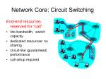 network core circuit switching