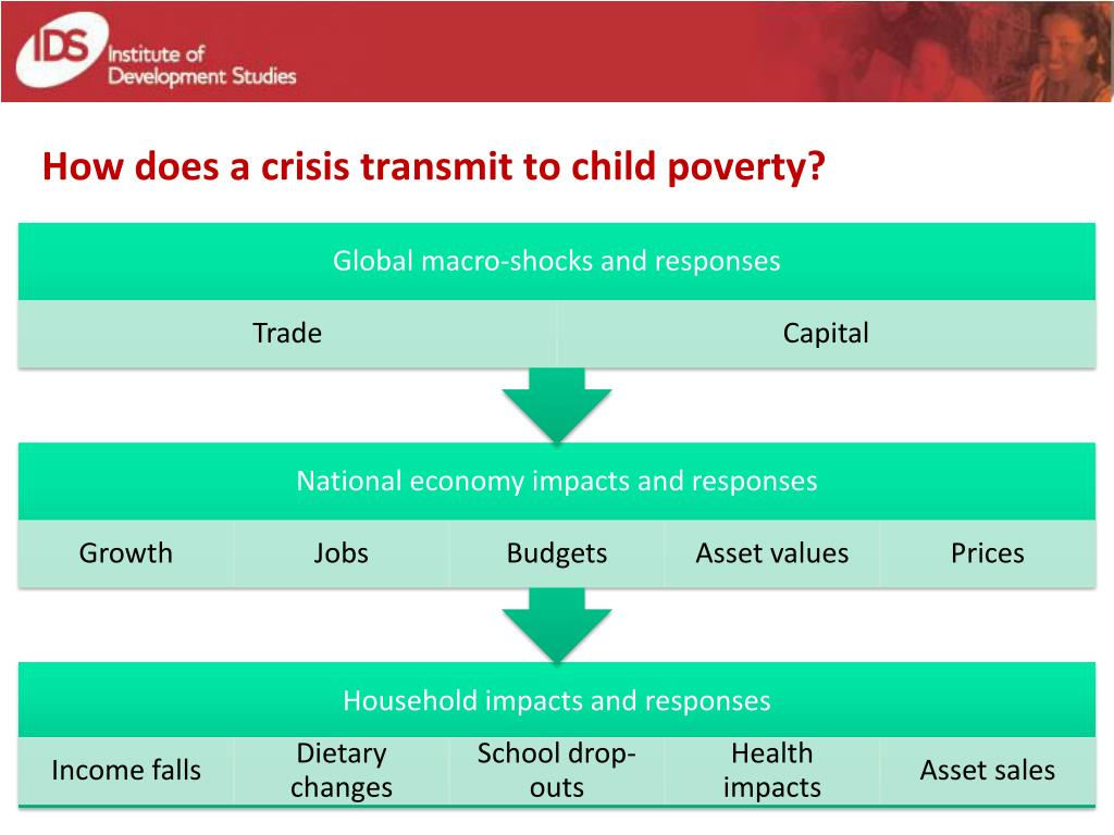 How does a crisis transmit to child poverty?