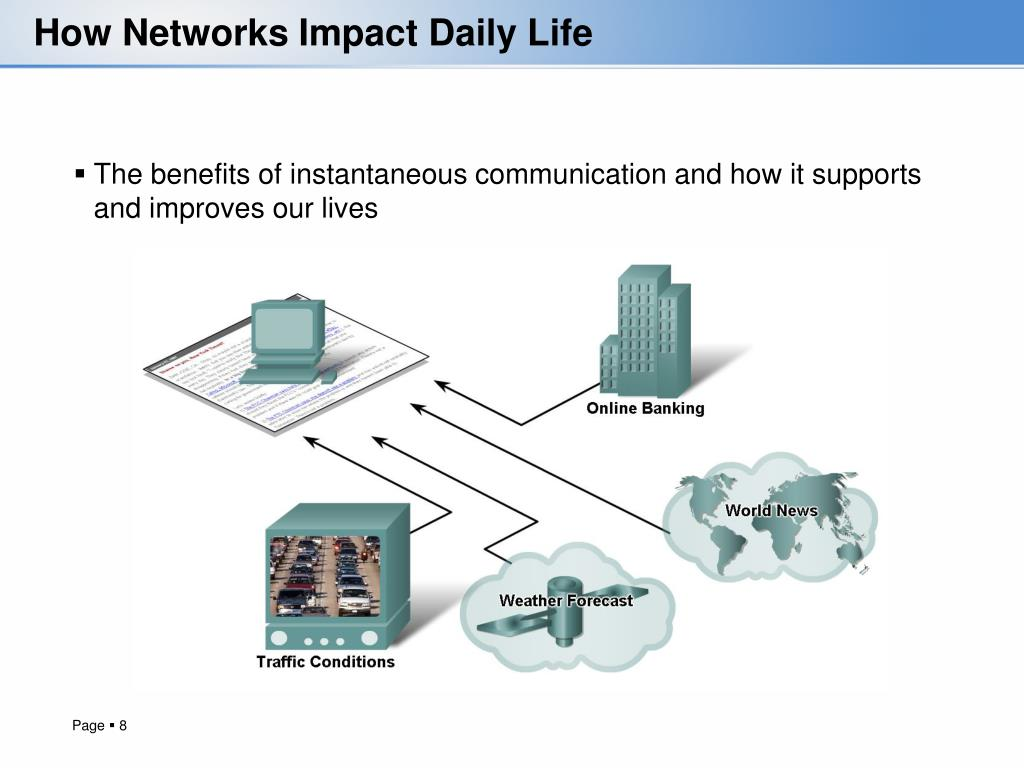How Networks Impact Daily Life