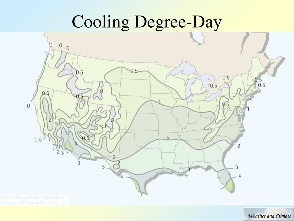 Cooling Degree-Day