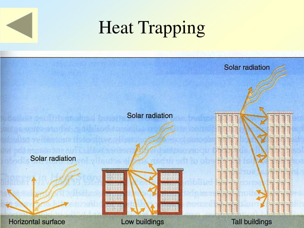 Heat Trapping