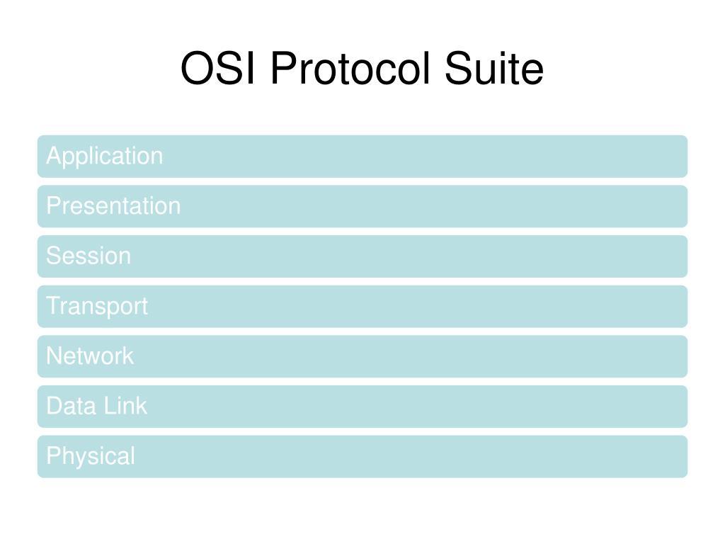 OSI Protocol Suite