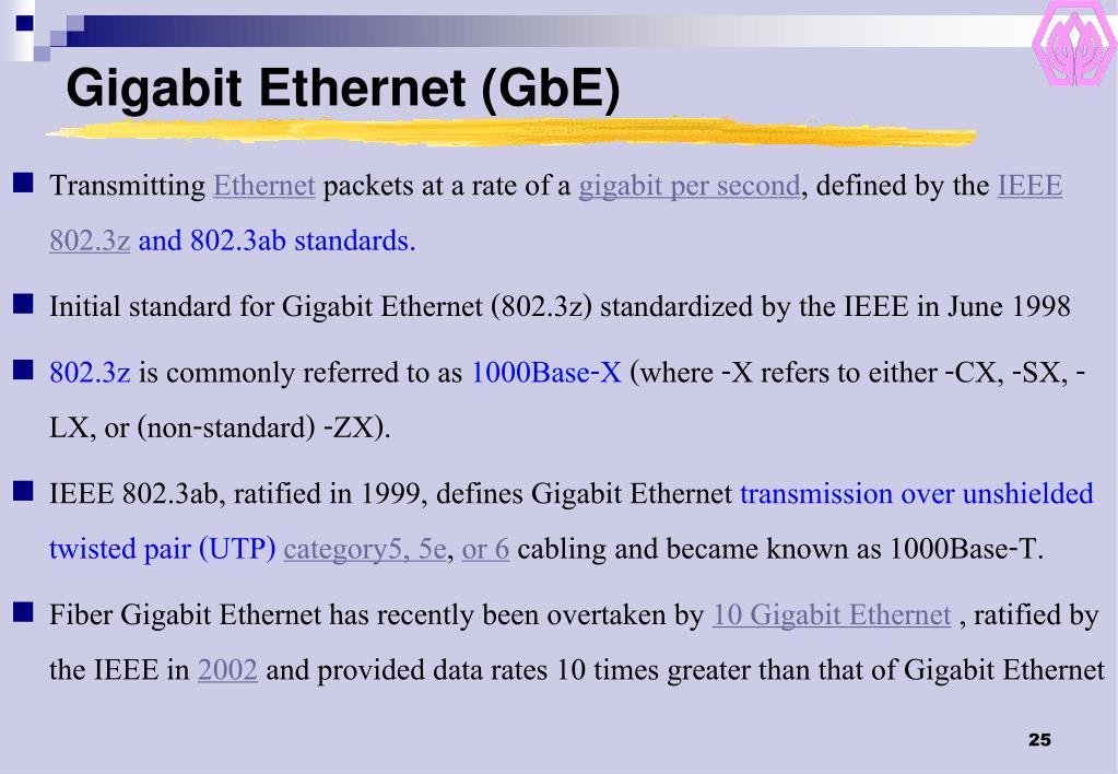Gigabit Ethernet (GbE)
