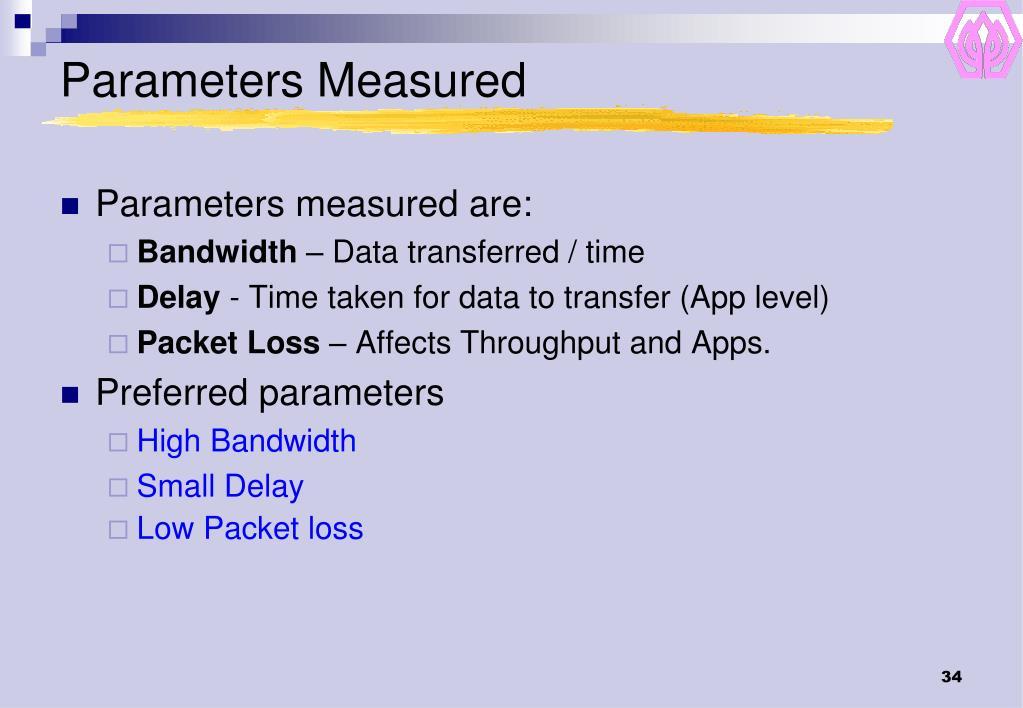 Parameters Measured