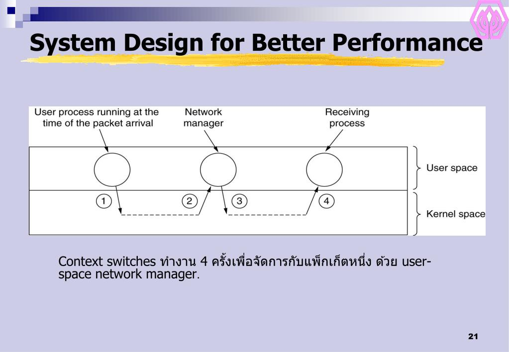 System Design for Better Performance