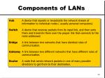 components of lans22