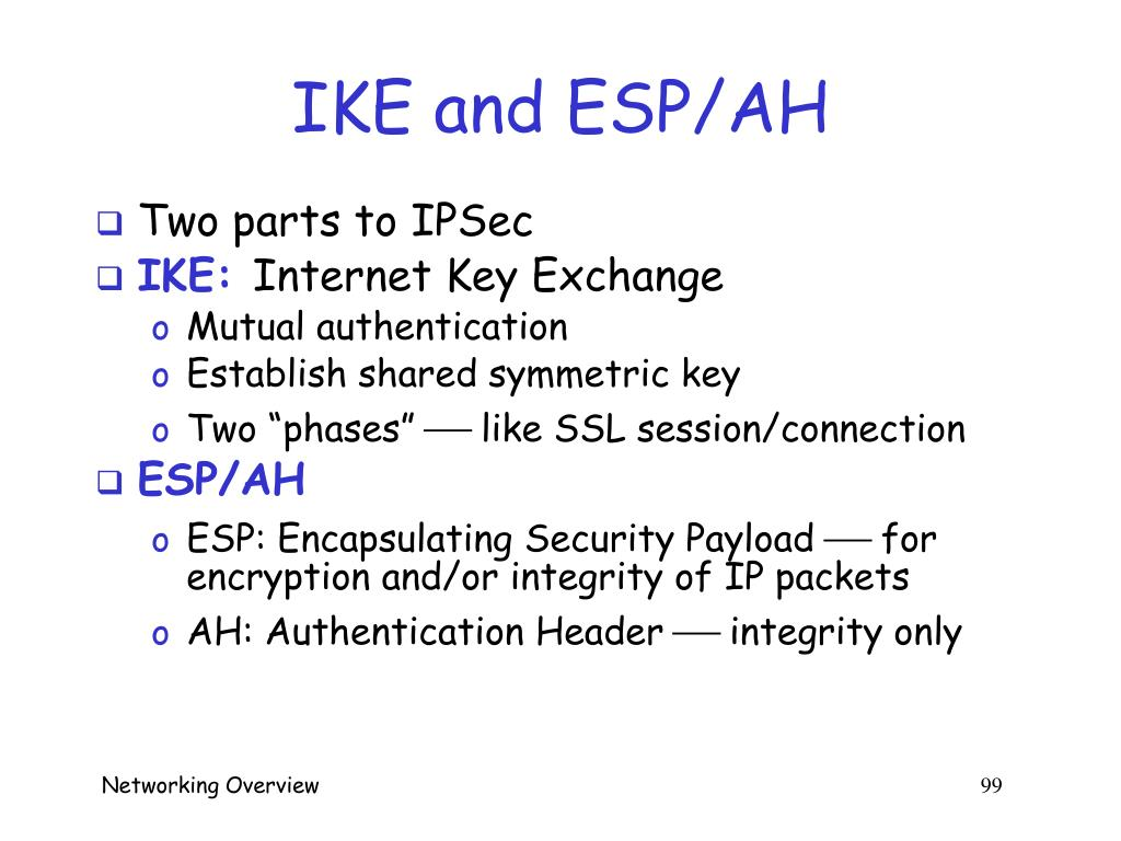 IKE and ESP/AH