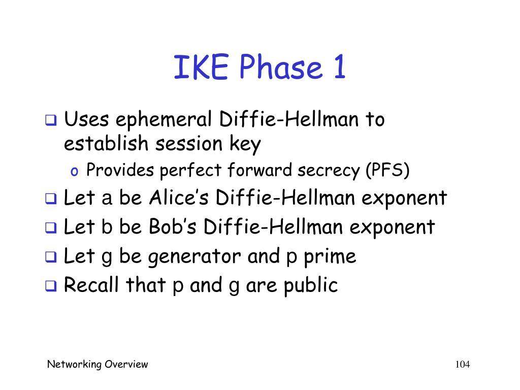 IKE Phase 1