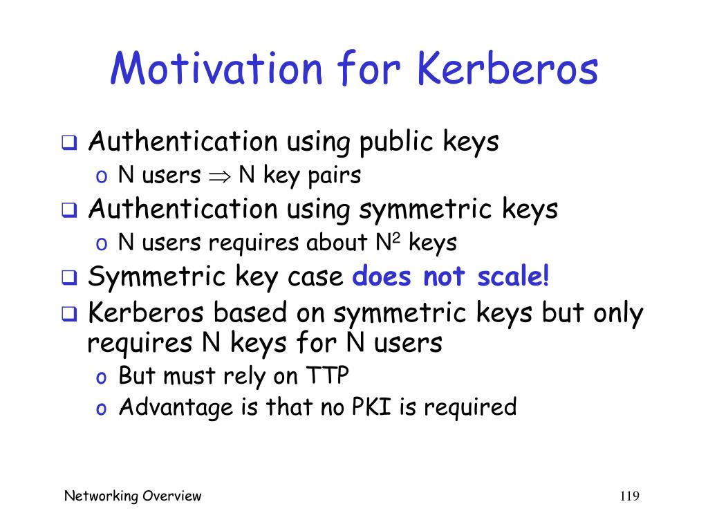 Motivation for Kerberos