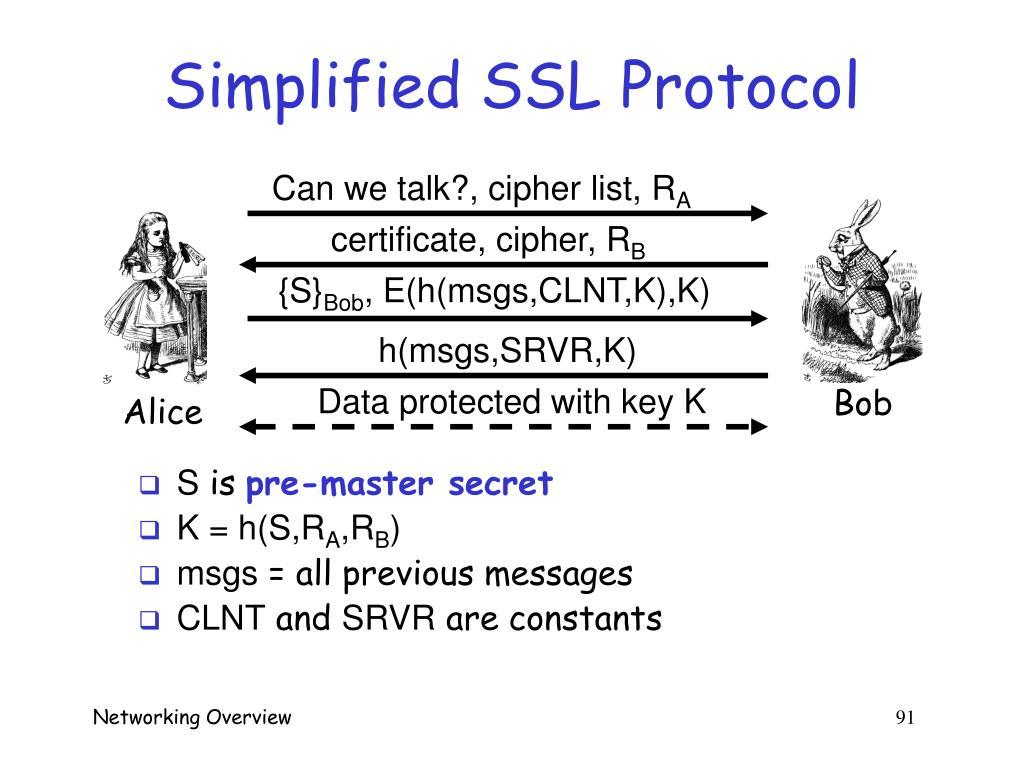 Simplified SSL Protocol