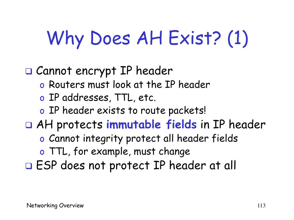 Why Does AH Exist? (1)