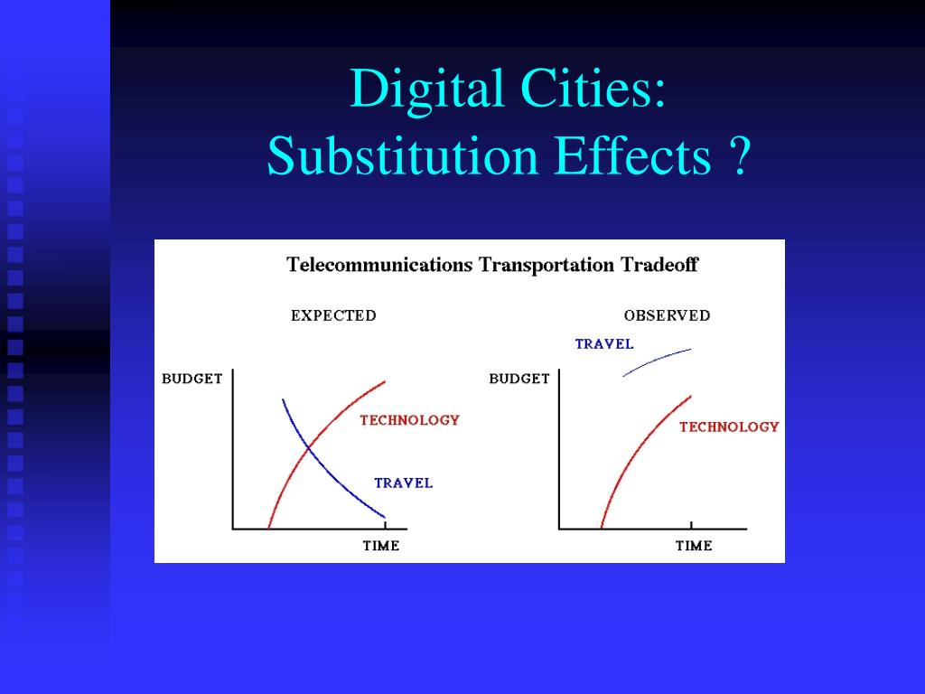 Digital Cities: