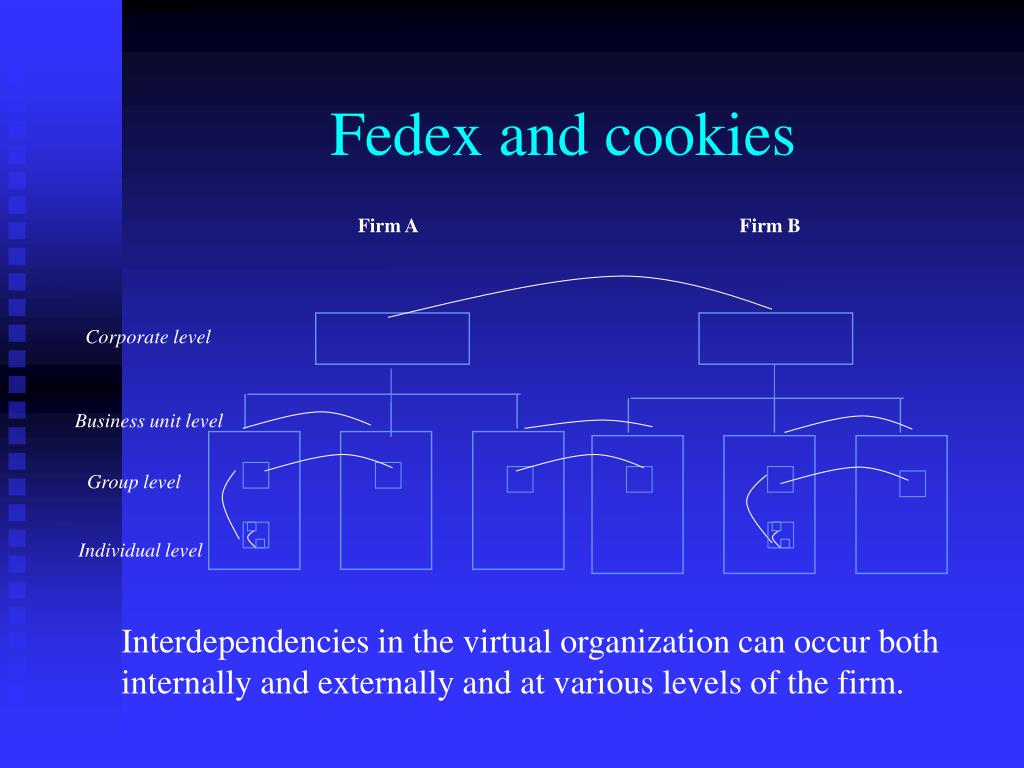 Fedex and cookies