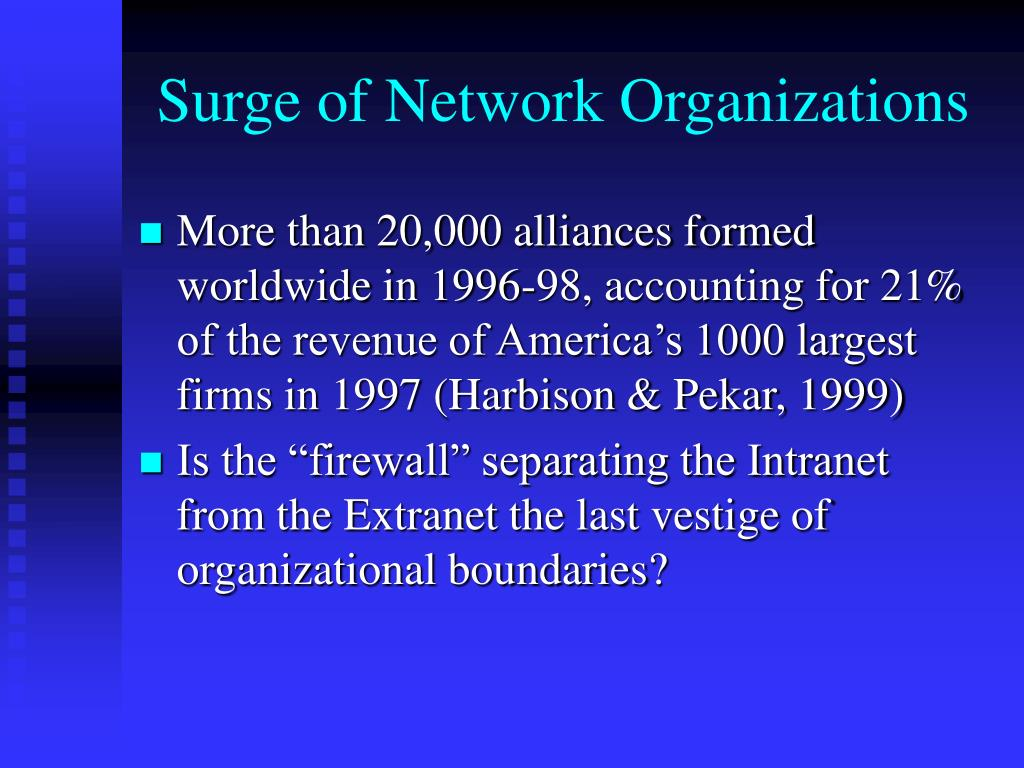 Surge of Network Organizations