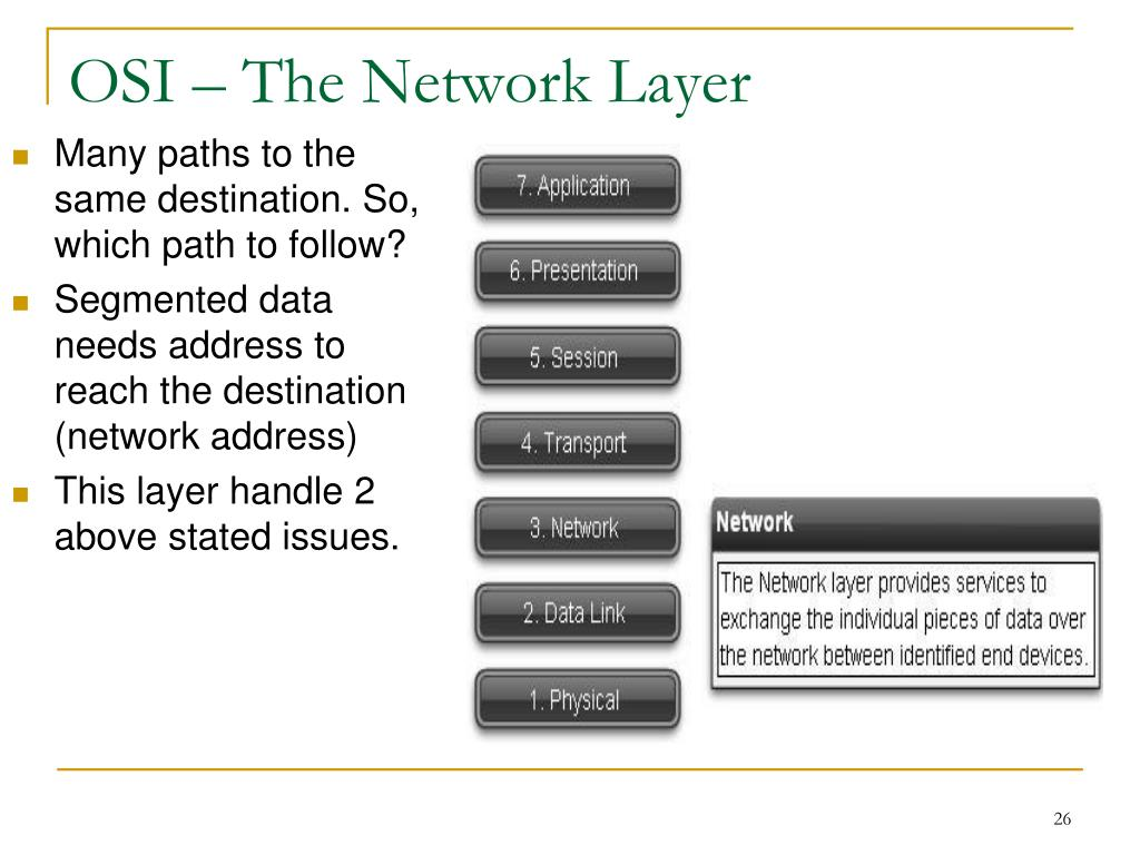 OSI – The Network Layer