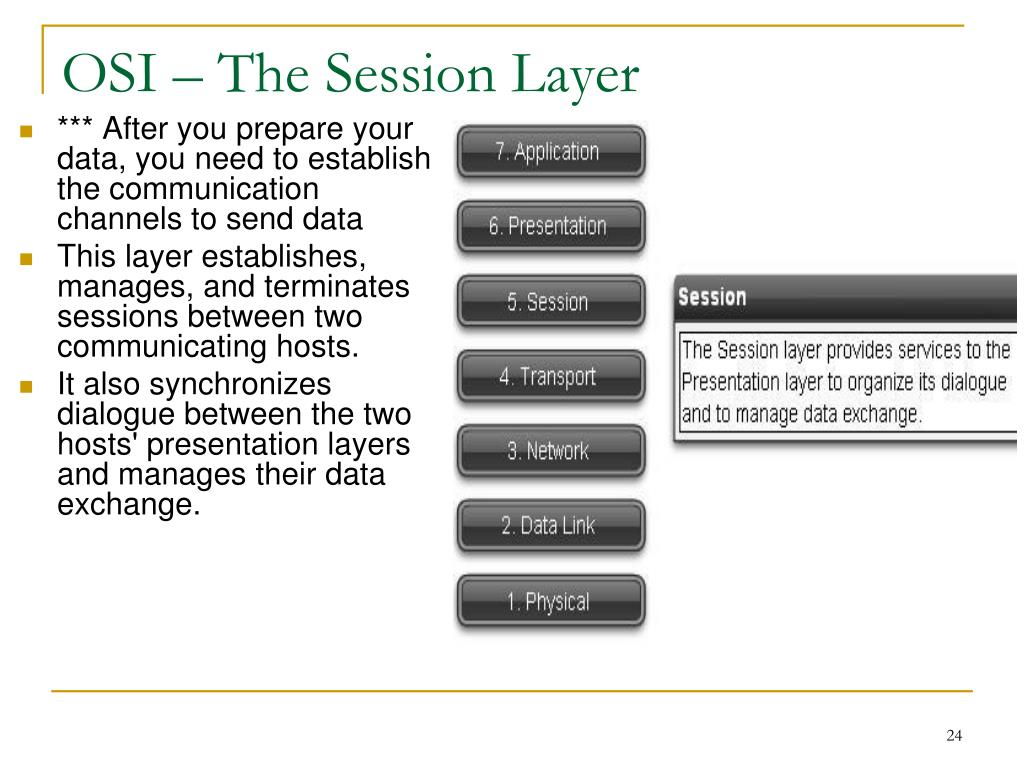 OSI – The Session Layer