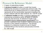 protocol reference model