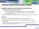 business requirements survey findings