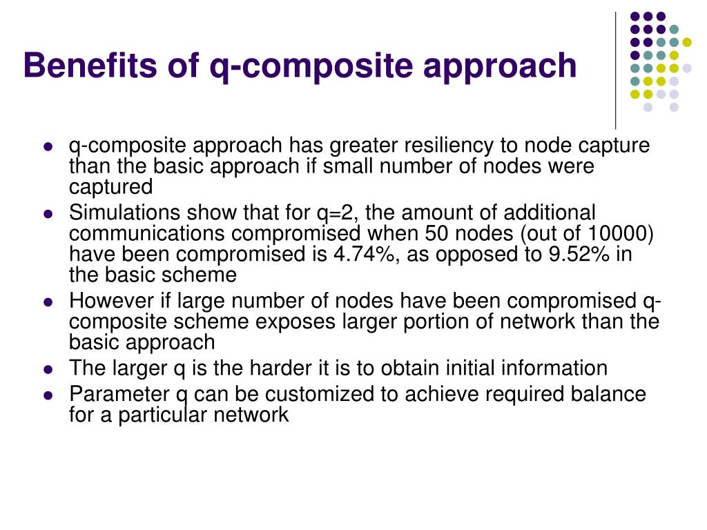 Benefits of q-composite approach