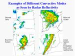 examples of different convective modes as seen by radar reflectivity