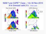 nam low cape case 12z 30 nov 2010 9 hr forecast valid 21z over land