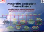 primary hwt collaborative forecast projects
