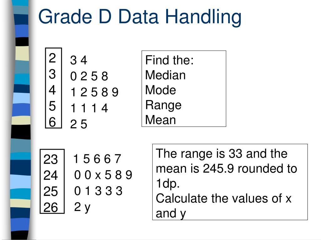 Grade D Data Handling